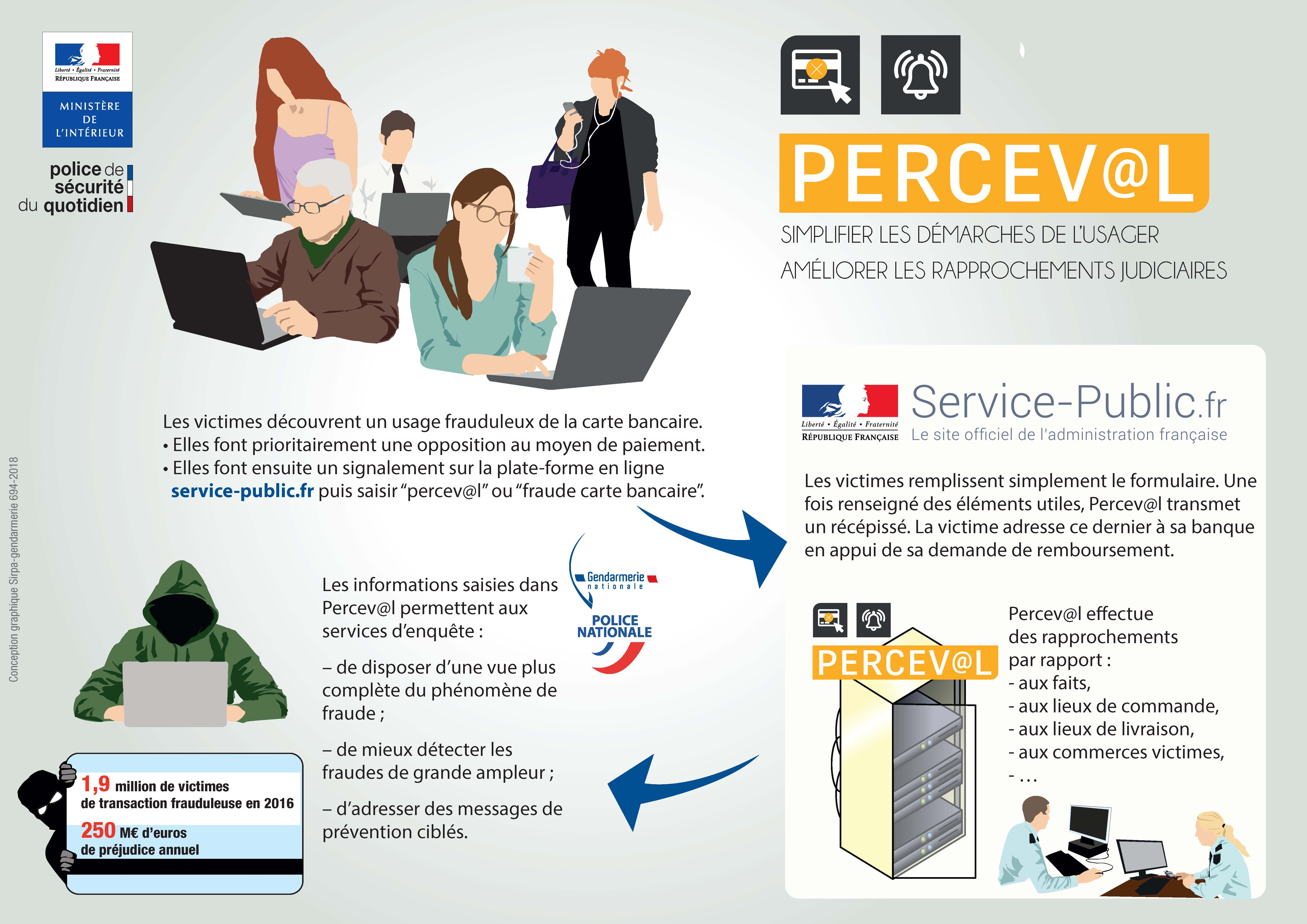 Infographie Plate Forme Perceval
