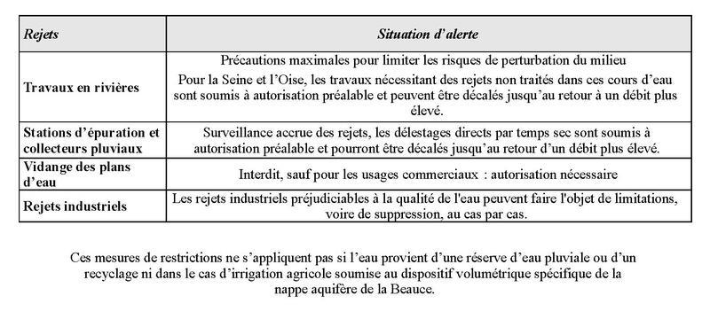 Tableaux Limitation des usages en eau - 10 09 19_Page_2
